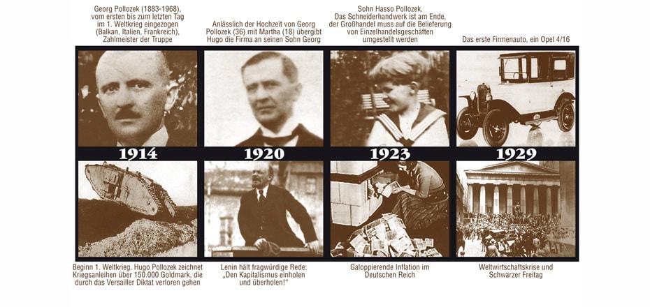 Modehaus Bayern im Jahr 1914 - 1929