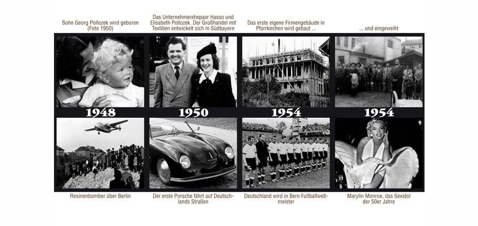 Modehaus Bayern im Jahr 1948 - 1954