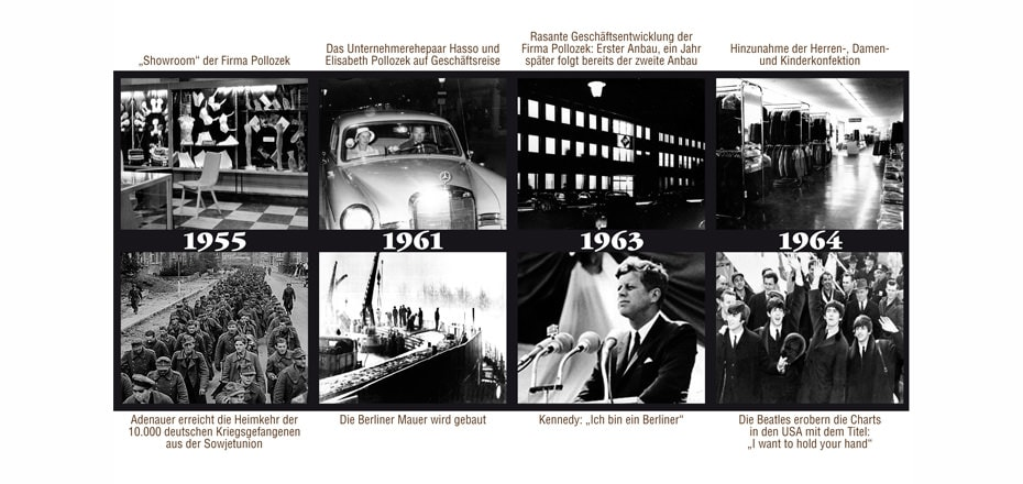 Modehaus Bayern im Jahr 1955 - 1964