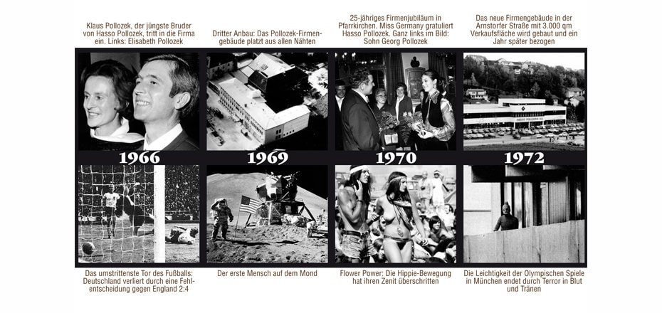 Modehaus Bayern im Jahr 1966 - 1972