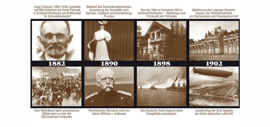 Modehaus Bayern im Jahr 1892 - 1902