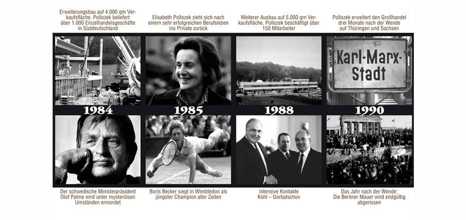 Modehaus Bayern im Jahr 1984 - 1990
