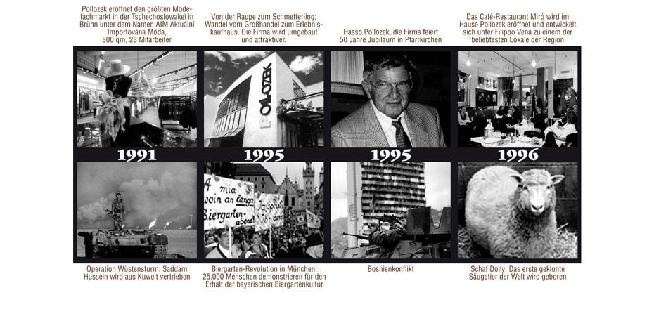 Modehaus Bayern im Jahr 1991 - 1996